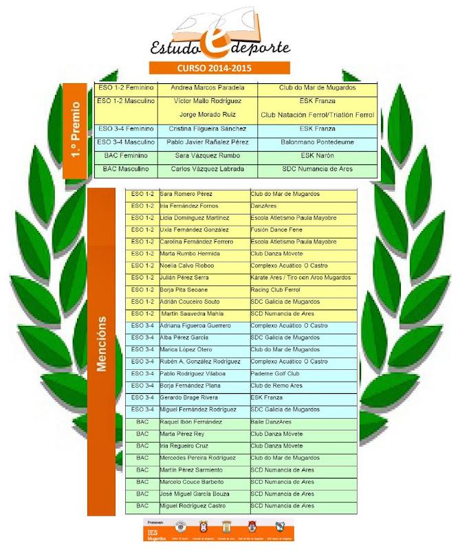 Cadro de honra IV Premios Estudo e Deporte Curso 2014-2015.