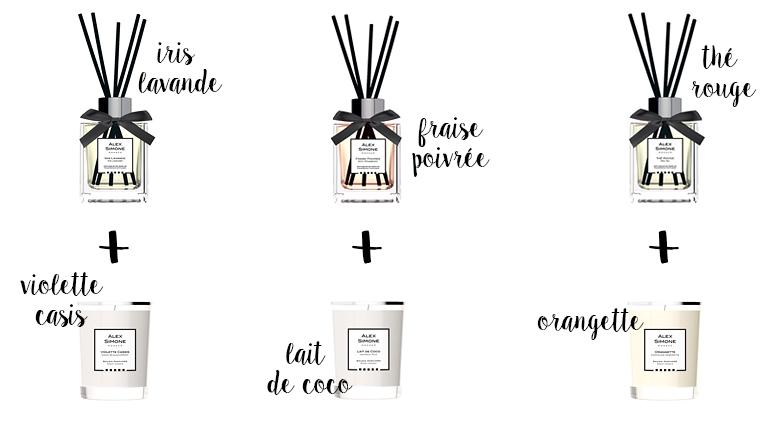 Associer un parfum d'intérieur à une bougie parfumée Alex Simone.