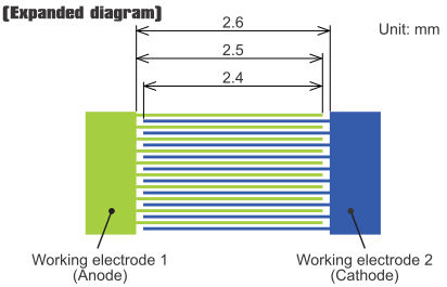 IDA(Interdigitated Array) Electrode