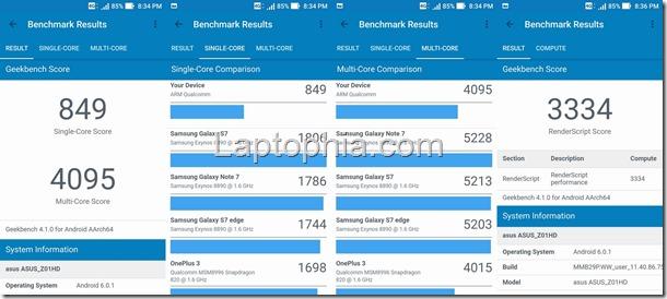 Benchmark Geekbench 4 Asus Zenfone Zoom S ZE553KL