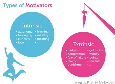 intrinsic-motivators