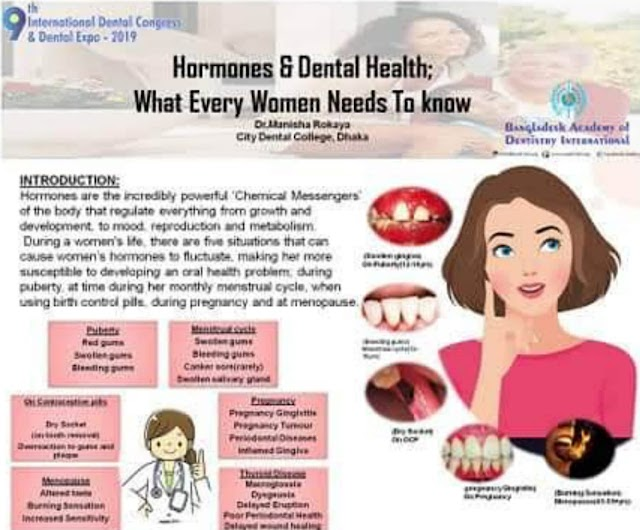 HORMONE AND DENTAL HEALTH | WHAT EVERY WOMAN NEEDS TO KNOW