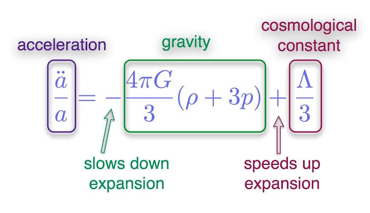 Cosmological constant equation