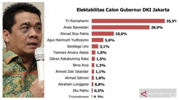 Elektabilitas Ariza Melonjak Jelang Pilgub DKI, Survei JRC: Dia Tampil Elegan di Jakarta