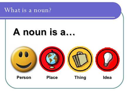 What Is A Noun?