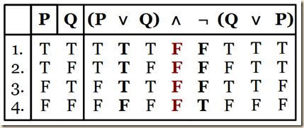 Agler 3.4.2  inconsistency b