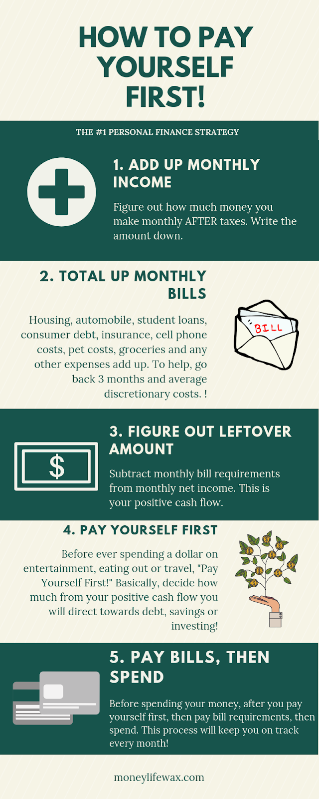 personal finance tip pay yourself first