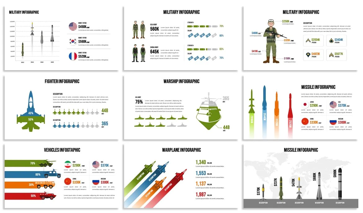 Military Infographics for Powerpoint Template