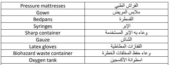 مصطلحات طبية للتمريض