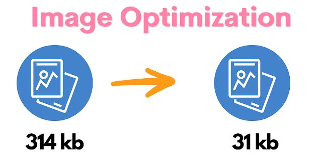 Image Optimization in 2021-2022