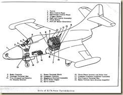 Aero17 Electronics