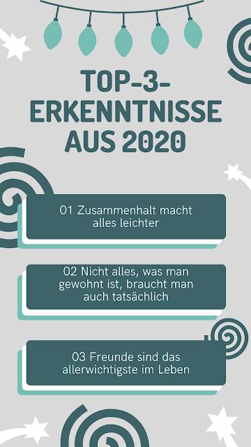 Alles Gute im neuen Jahr 2021 gruss