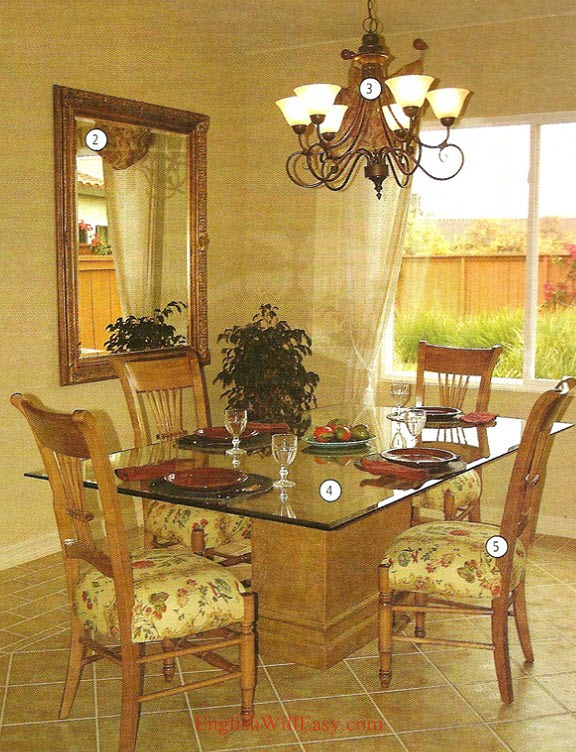 Dinning room– Housing – Photo Dictionary
