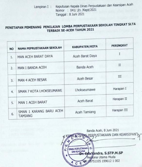 Lomba Perpustakaan Sekolah Se Aceh Sma N 7 Lhokseumawe Peringkat 4