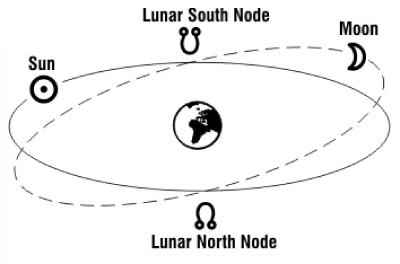 [lunar-nodes%5B14%5D]