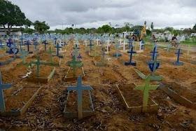 Covid-19: Brasil registra 2,2 mil mortes e 85 mil casos em 24 horas