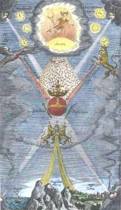 From Alexander Von Suchten Chymische Schrifften 1680, Alchemical And Hermetic Emblems 1
