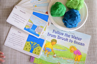 Land and Water Forms Learning Materials