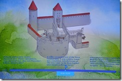 6 tallin évolution de la fat margaret tower