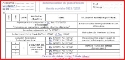 Schématisation du plan d'action Année scolaire 2021 / 2022 Word