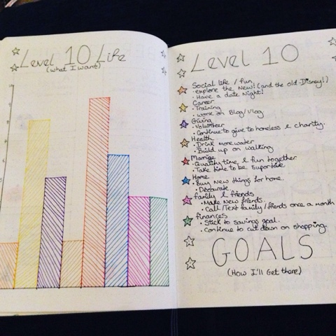 bullet journal level 10 life