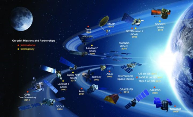 NASA's current missions and partnership missions in orbit. Photo: NASA