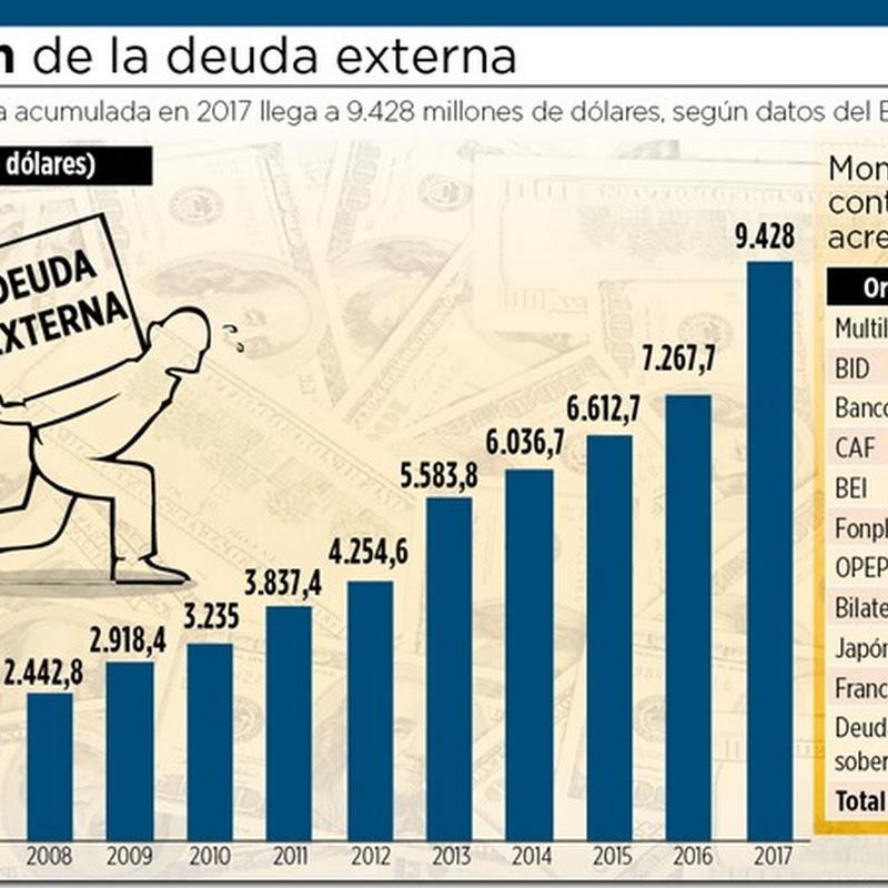 Bolivia: Deuda externa creció en 29,7% y alcanzó a $us 9.428 millones