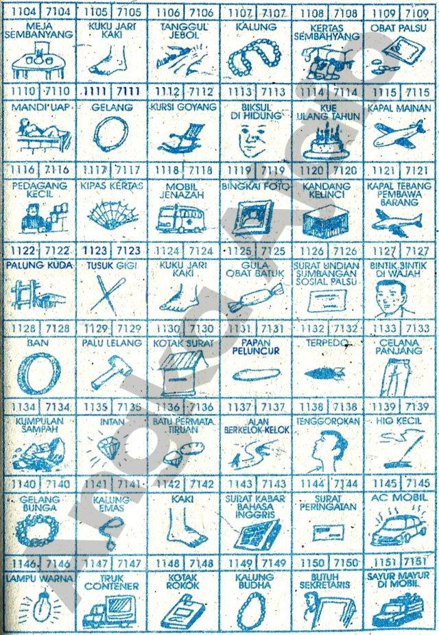 Daftar Buku Mimpi 4D dengan Nomor Togel Abjad 1104 – 1151 dan 7104 – 7151