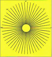 Suplemen Mata Untuk Mata Astigmatisma