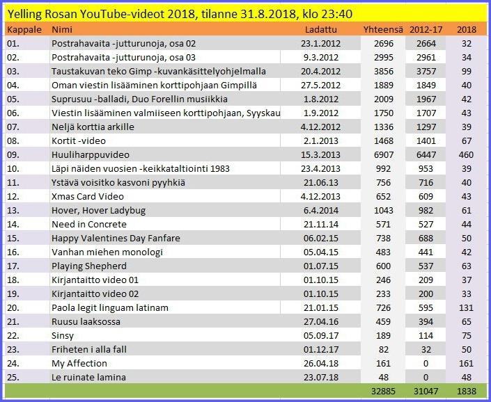 [Videoiden+katselut+2012+-+31.8%5B3%5D]