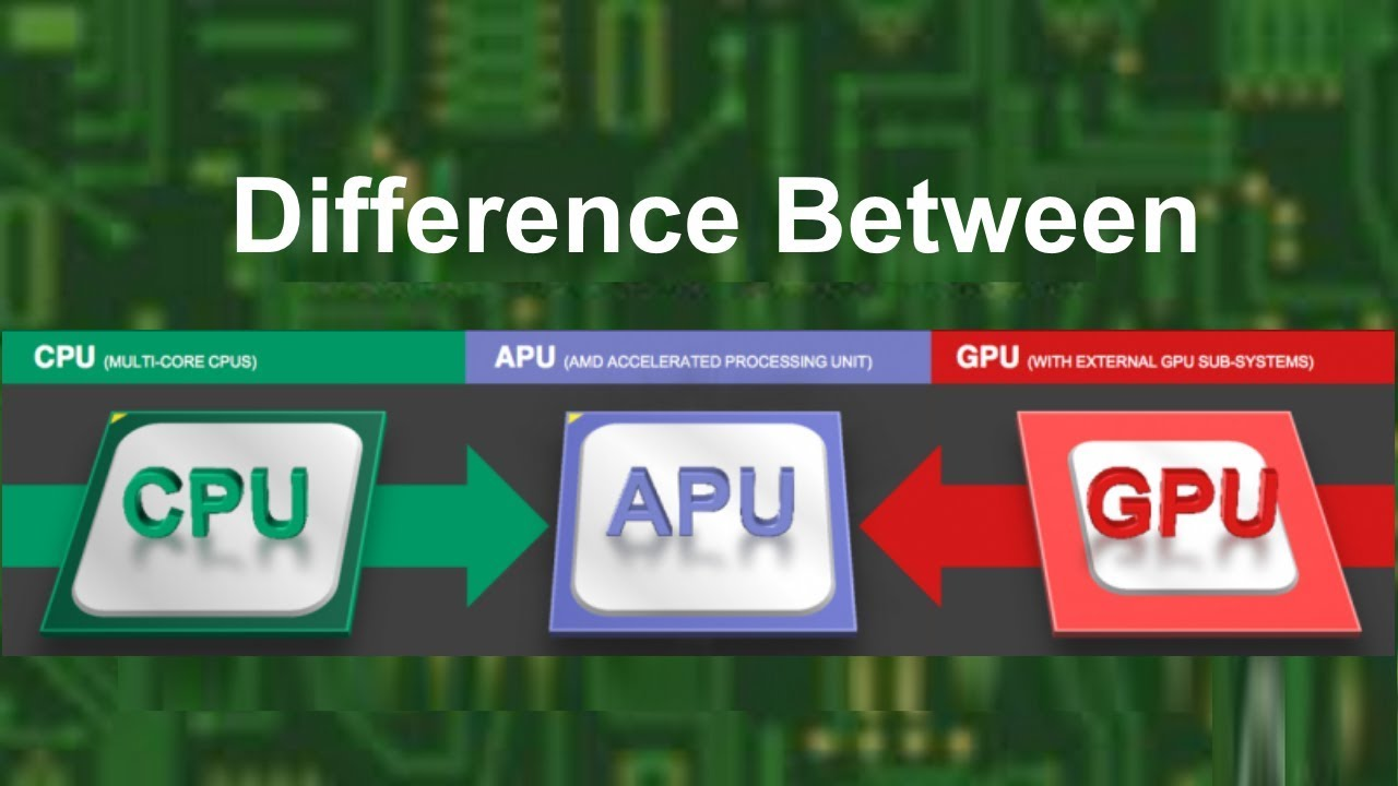 Difference Between APU, CPU, And GPU