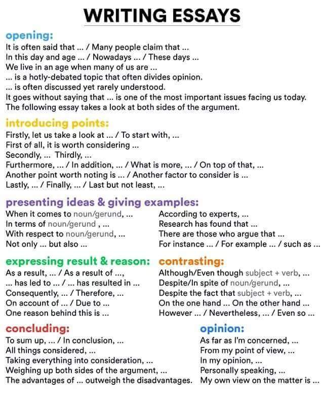 Expressing Opinions in English