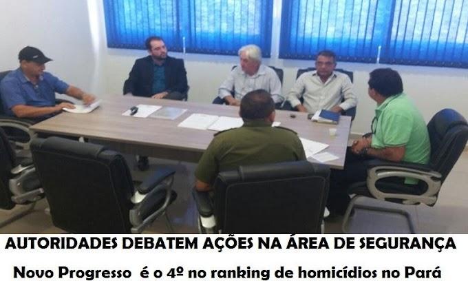 Novo Progresso é o 4º no ranking de homicídios no Pará