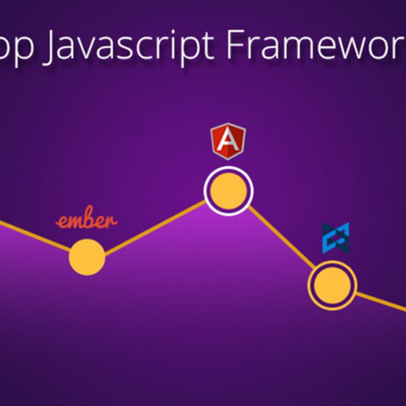 Encuesta: ¿Qué framework de Javascript usas actualmente?