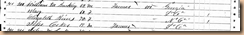 1850 Census- William Burkley