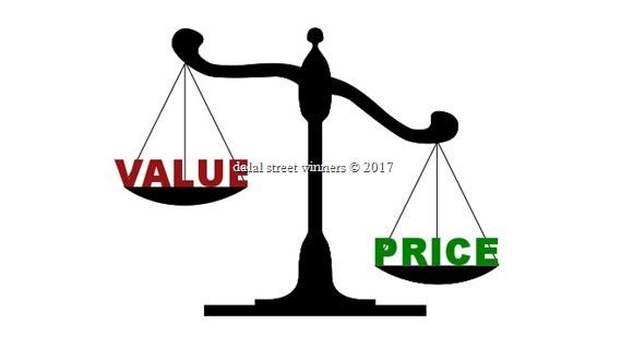 कीमत और मूल्य