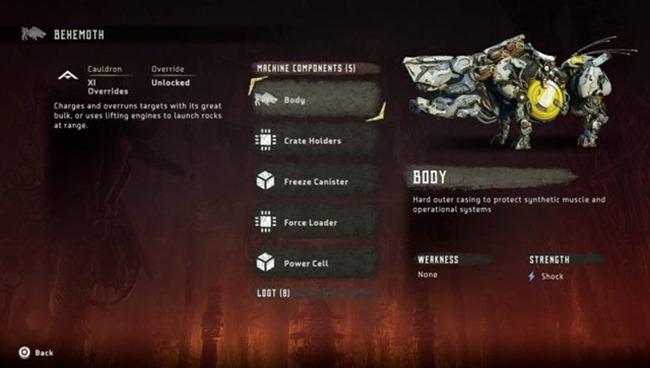 Horizon Zero Dawn ? So besiegen Sie Behemoth (Guide)