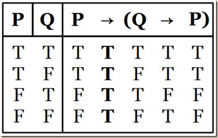 Agler.3.3.tautology-c_thumb1