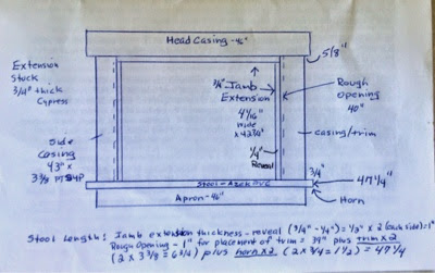 Trim Diagram  sc 1 st  Build and Rebuild Island style & Fit and Trim - Installing Jamb Extensions for JeldWen Windows ...