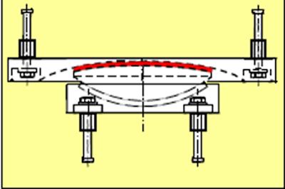 Sliding Isolator with Recentering Capacity