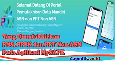mutakhirkan PNS, PPPK dan PPT Non-ASN