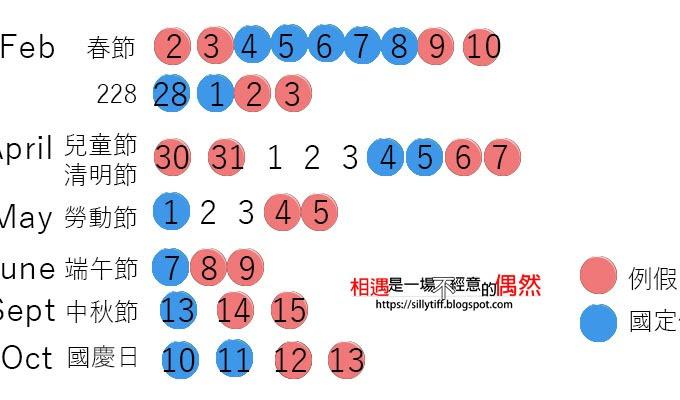 Airbare go票購-屬於台灣人的機票比價平台