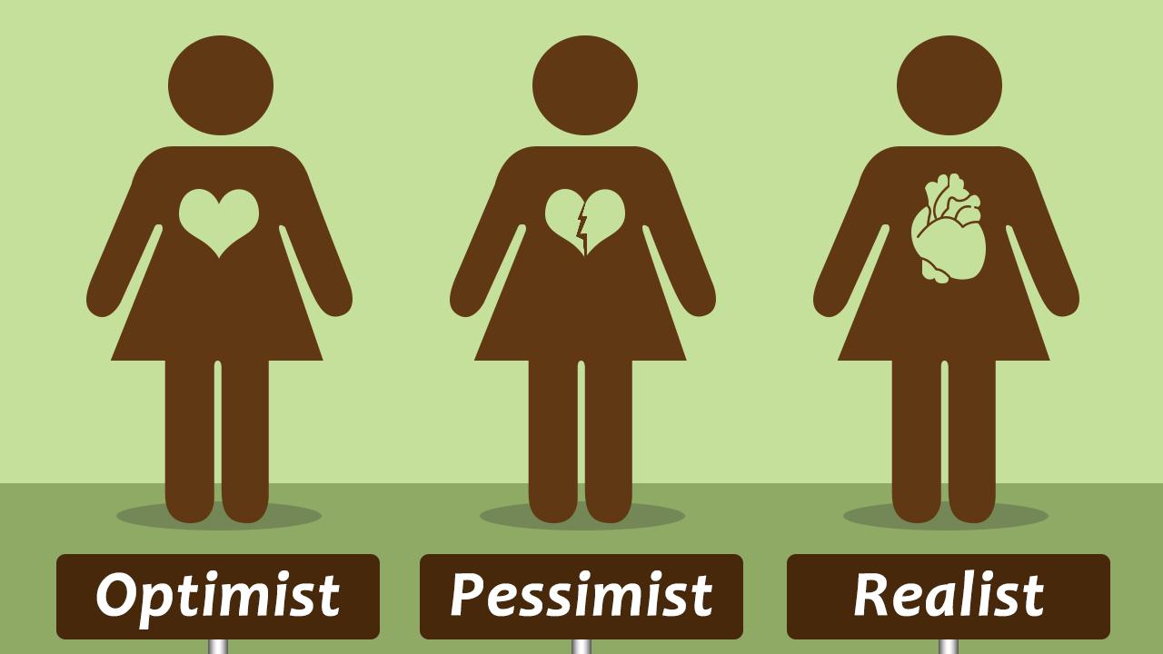 Pessimist realist physicist optimist Are You