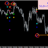 PRO◆2012年3月1日~3月31日(勝率81.08%:検証用EUR/USD・5M)