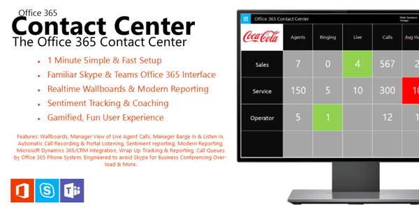 Office365ContactCenter_Wallboard_TwitterGraphic