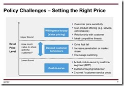retail-pricing-perspective-9-728[2]