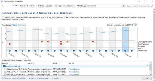 cronologia-affidabilità-windows