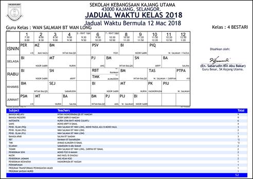 Jadual Waktu Kelas 12.3.2018_009