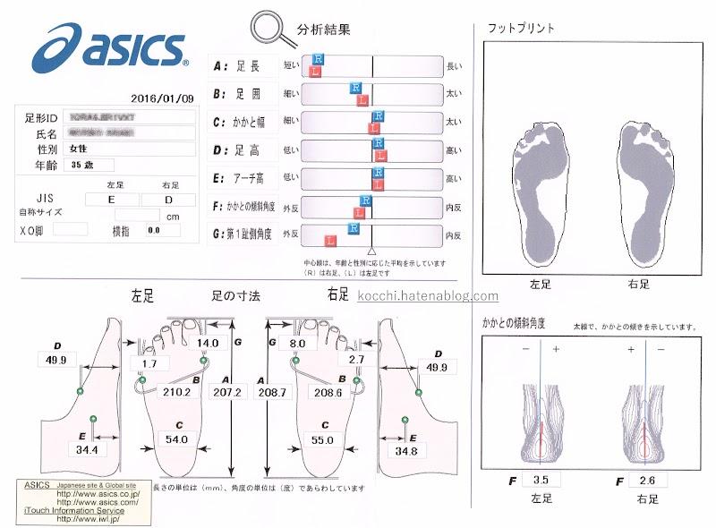 アシックスジャパンの足形計測-計測データ