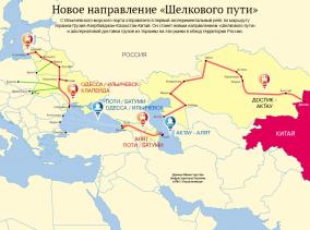 шелковый путь на украине